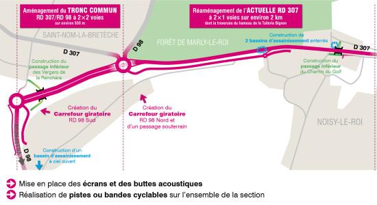 Plan des aménagements phase 1