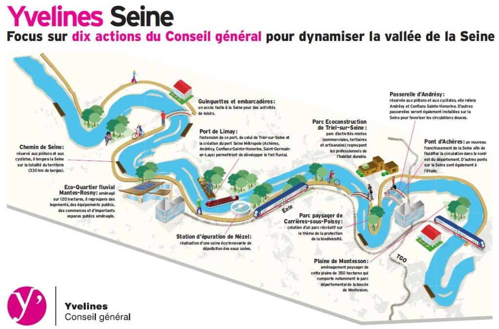 plan Seine