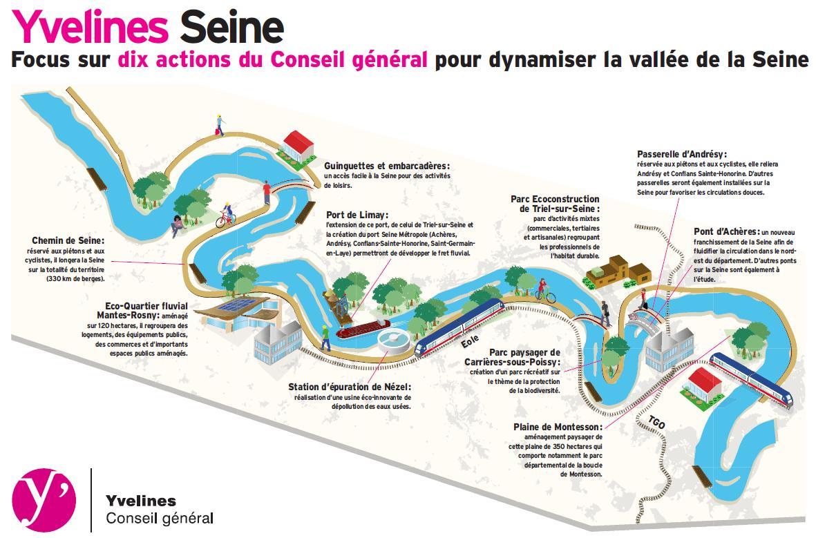 Rives de seine plan seine for Balades yvelines