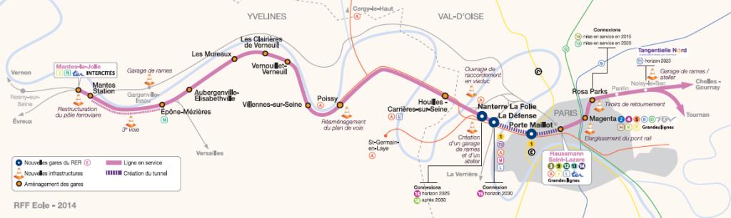 RER E Cartographie