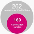 graph-communes