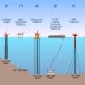 plateformes_offshore_zoom