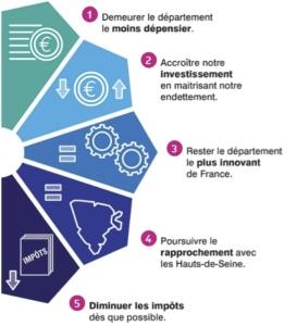 infog7-budget