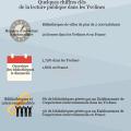Chiffres clés sur la lecture publique dans les Yvelines.